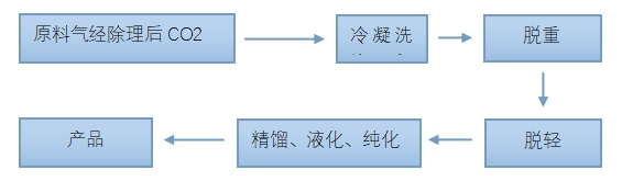 infoflow_2020-11-30_10-19-16.jpg
